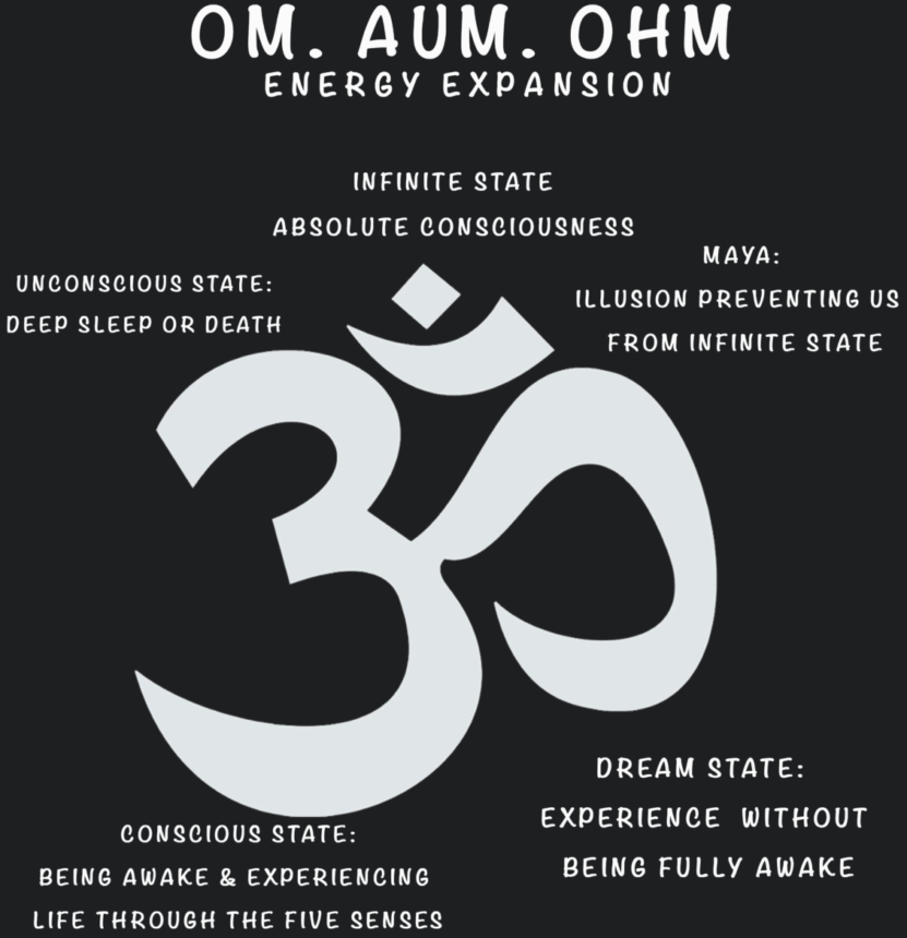 What Does Ohm Symbol Mean Choice Image Symbols And Meanings Chart